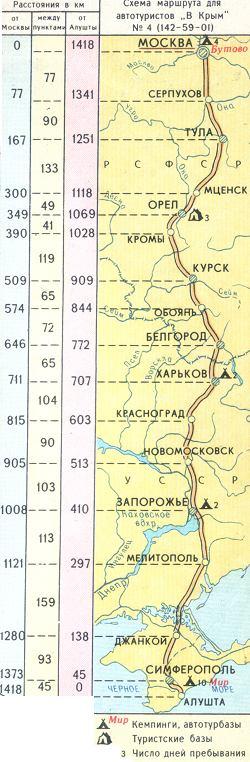 где на выезде из Харькова